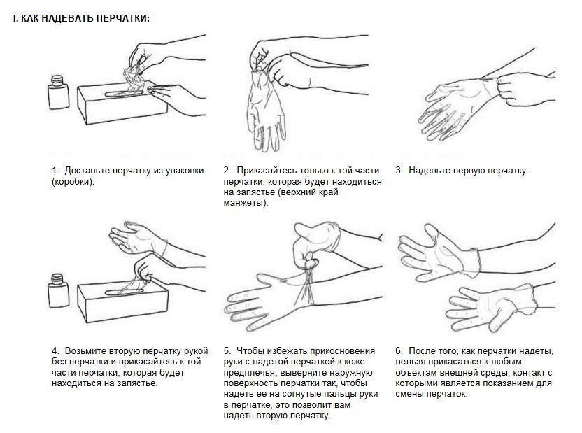 Использование нестерильных перчаток: надевание