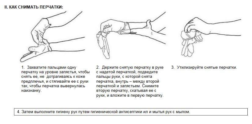 Использование нестерильных перчаток: снятие