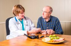 Диета номер 9 при сахарном диабете разной степени тяжести
